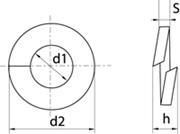 Rondelle Elastiche Grower per viti testa cilindrica